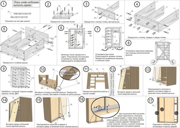 Инструкция по сборке шкафа-купе