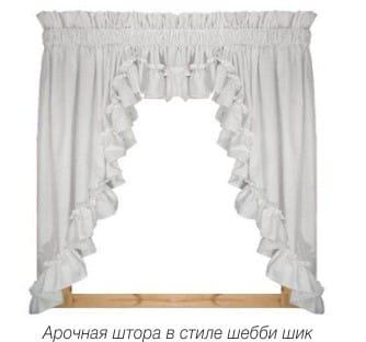 Штора арка для кухни своими руками выкройка